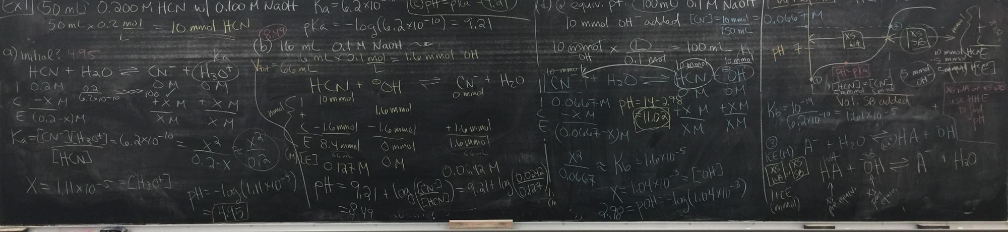 Picture of Chemistry Workshop Chalkboard